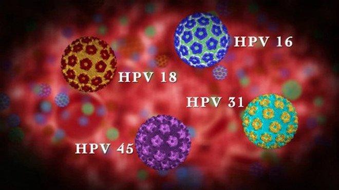 Virus HPV – Thông tin người bệnh sùi mào gà cần biết